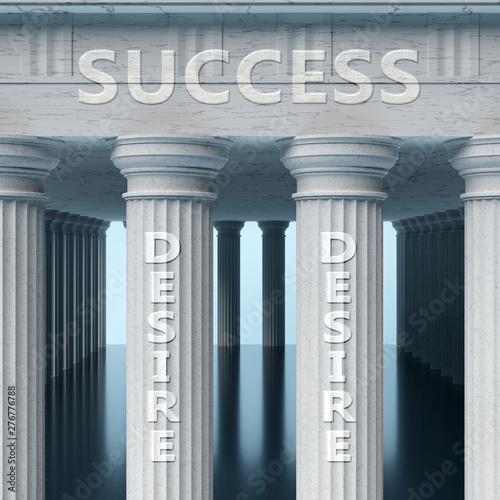 Desire is a vital part and foundation of success, it helps achieving success, pr Wallpaper Mural