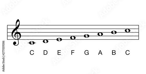 Fotomural C major scale, full notes