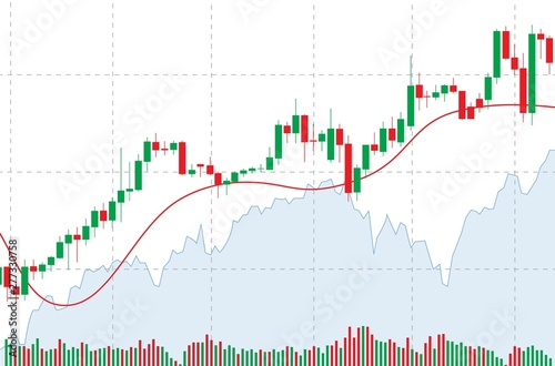 Japanese candlestick red and green chart showing uptrend market on white background with indicators: Volume, Moving average Canvas Print