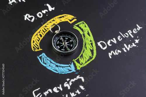 Photo Asset Allocation management in investment concept, compass on chalkboard with ch