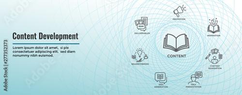 Storytelling Content Development Icon Set - Web Header Banner Canvas Print