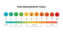 Pain Measurement Scale Or Pain...