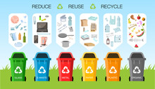 Waste Management Concept. Diff...