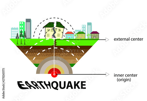 Valokuva  earthquake and fault lines