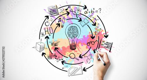 Carta da parati  Knowledge and idea concept