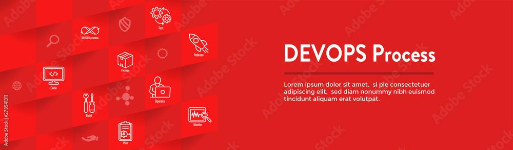 Fototapeta DevOps Icon Set - Dev Ops Web Header Banner