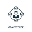 Leinwanddruck Bild - Competence icon symbol. Creative sign from business management icons collection. Filled flat Competence icon for computer and mobile