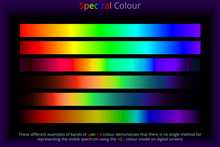Spectral Colour