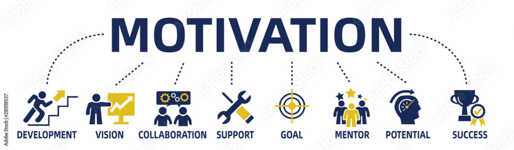 Fototapeta motivation concept web banner with icons and keywords