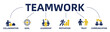 teamwork concept web banner with icons and keywords