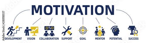Fényképezés  motivation concept web banner with icons and keywords