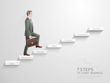 7 Steps To Start Business Conc...