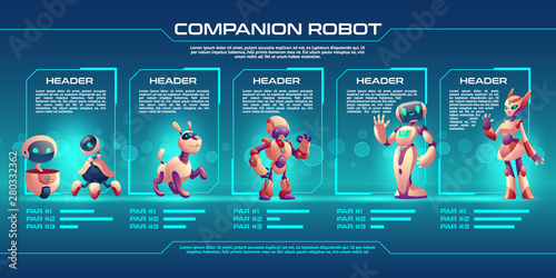 Companion robot evolution timeline infographics, Robotics progress stages from small droid to humanised cyborg Poster Mural XXL