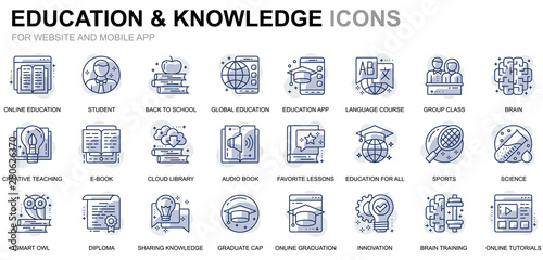 Fotografie, Obraz  Simple Set Education and Knowledge Line Icons for Website and Mobile Apps