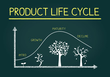 フレームワーク、プロダクトライフサイクルの黒板イメージ