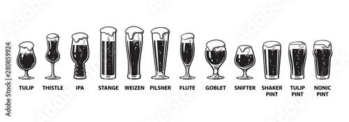 Tableau sur Toile Beer glassware guide