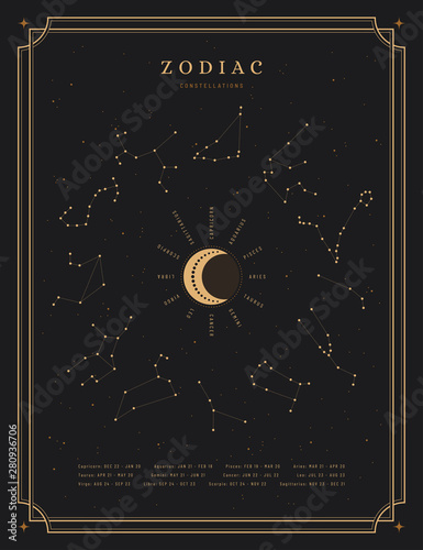Canvastavla dark spiritual astrology themed vector poster with all zodiac constellations and