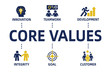 core values chart with keywords and icons