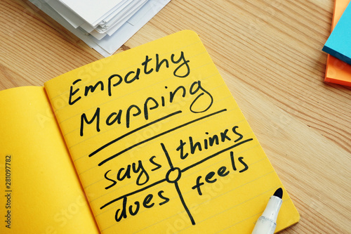 Carta da parati Empathy mapping. Note pad with map and pen.