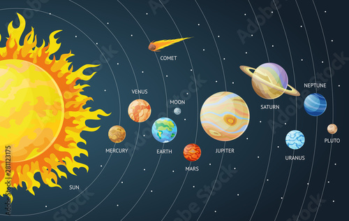 Fototapeta Solar system set of cartoon planets