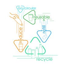 Need To Reduce, Recycle, Refill And Reuse To Preserve The Environment. Go Circular Concept. Consuming Responsibility Infographic. Vector Illustration Outline Flat Design Style.