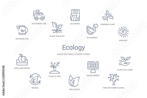 Photo ecology concept 14 outline icons