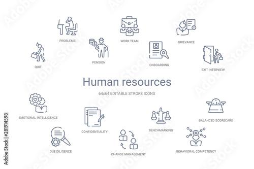 Obraz na plátně  human resources concept 14 outline icons