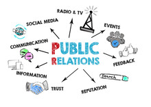 Public Relations Concept. Chart With Keywords And Icons On White Background