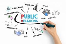 Public Relations Concept. Char...