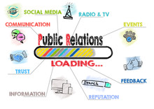 Public Relations Concept. Chart With Keywords And Icons