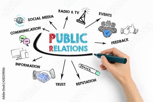 Valokuva Public Relations Concept