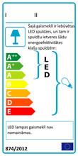Energieeffizienzklassen Label LVA