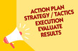 Text sign showing Action Plan Strategy Tactics Execution Evaluate Results. Conceptual photo Management Feedback Megaphone loudspeaker yellow background important message speaking loud