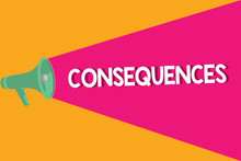 Text Sign Showing Consequences...