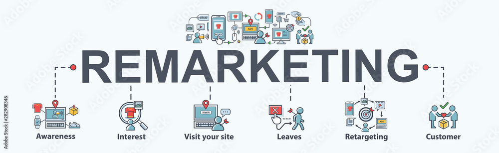 Fototapeta Remarketing banner web icon for business and social media marketing, content marketing, interest, awareness, seo, awareness, retargeting and advertising online marketing. Flat vector infographic