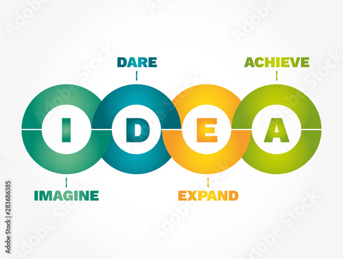 Photo IDEA Infographics - Imagine, Dare, Expand, Achieve, concept acronym