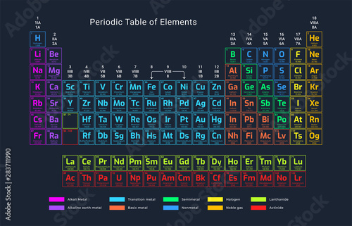 Periodic table of elements. 118 chemical elements. Fototapet