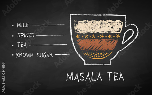 Fototapeta Vector chalk drawn sketch of Masala tea recipe obraz