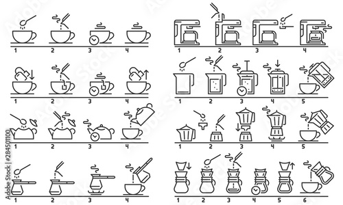 Photo Brewing tea and coffee instruction