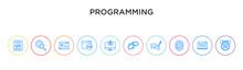 Programming Concept 10 Outline...