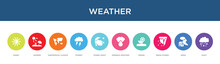 Weather Concept 10 Colorful Icons