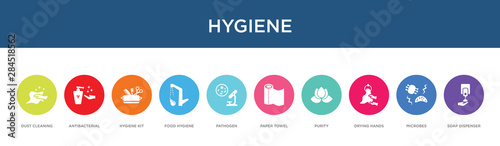 Fotomural  hygiene concept 10 colorful icons