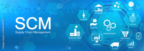 Supply Chain Management - SCM concept banner with icons and a description of them Wallpaper Mural