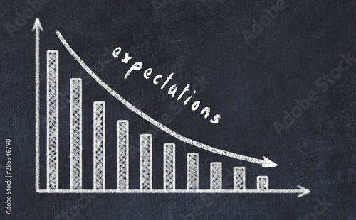 Chalk board with sketch of decreasing business graph with down arrow and inscrip Poster Mural XXL