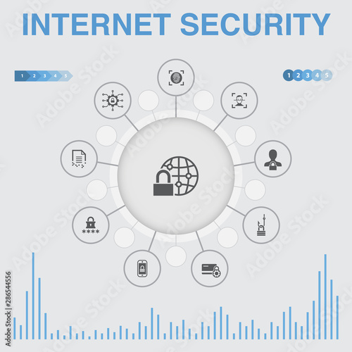 Fotobehang Hoogte schaal Internet Security infographic with icons. Contains such icons as cyber security, fingerprint scanner, data encryption, password