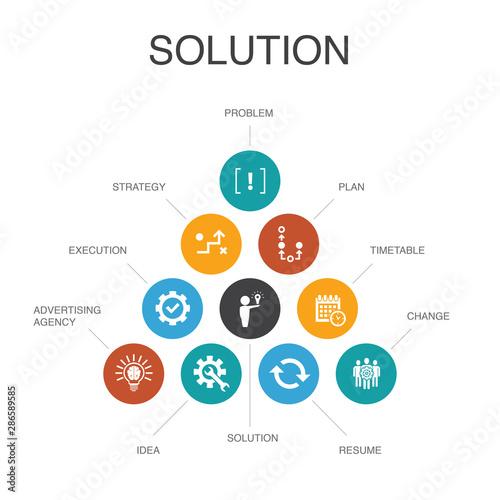 Cuadros en Lienzo  Solution Infographic 10 steps concept