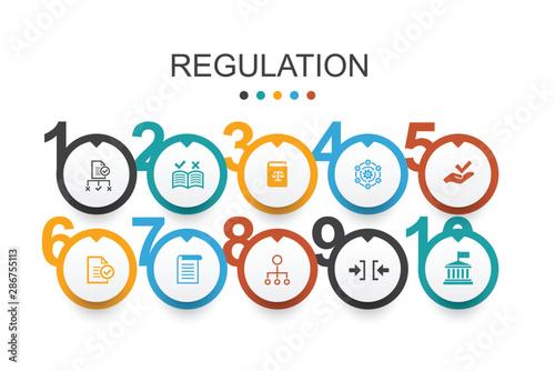 Fotografie, Tablou regulation Infographic design template compliance, standard, guideline, rules si
