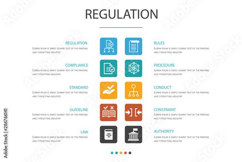 regulation Infographic 10 option concept Tablou Canvas