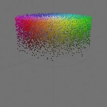 3D Colour Spheres