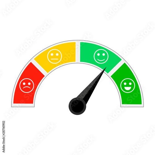 Photo Indicator of credit afford, indicating level trust